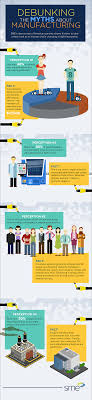 what is the perception of us manufacturing parents survey infographic group manufacturing services inc