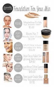 the best foundation for diffe skin types skintype oilyskinremedy