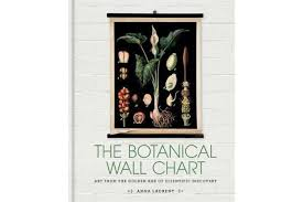 The Botanical Wall Chart Art From The Golden Age Of Scientific Discovery
