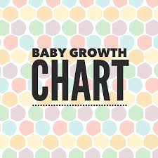 Pregnancy Height Weight Chart Pin On Baby Growth Chart