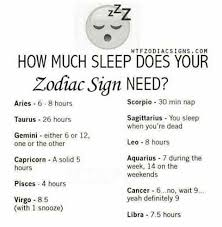 Accurate Zodiac Chart Height Of Accuracy Zodiac Signs Zodiac Zodiac Signs Taurus