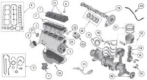 1998 jeep cherokee wiring diagrams images liter jeep engine jeep wiring schematic wiring harness