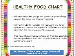 Diet Chart For Students Activities Level Ii Ppt Download