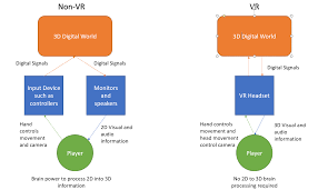 Augmented Reality Vs Virtual Reality Venn Diagram The Difference Between Ar Vr Mr Xr And How To Tell Them Apart