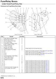99 civic fuse diagram auto electrical wiring diagram \u2022 97 Honda Civic Fuse Diagram 99 civic under dash fuse diagram best of 19 2008 civic fuse diagram rh kmestc com 99 00 civic fuse box diagram 99 honda civic fuse box diagram