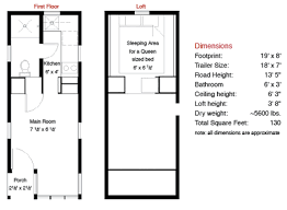 Small Picture 130 SF Fencl Tiny House and How to Build your own