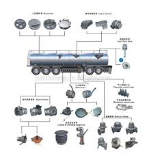 hot 45000 litres 3 axles mobile oil fuel tank semi trailers hot 45000 litres 3 axles mobile oil fuel tank semi trailers for in