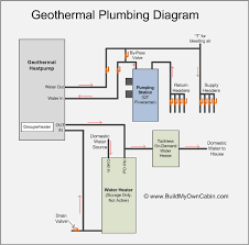 geothermal plumbing diagram home building resources plumbing · geothermal plumbing diagram