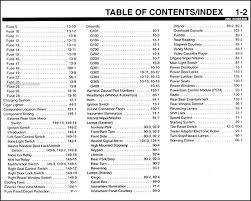 2001 ford windstar wiring diagram manual original 2001 Ford Windstar Wiring Diagram 2001 ford windstar wiring diagram manual original table of contents page 1 table of contents page 2 2000 ford windstar wiring diagram