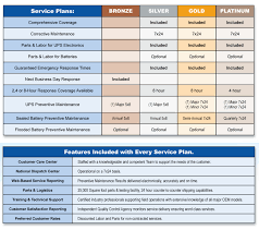 Preventive Maintenance Program Template Bismi
