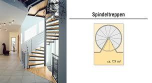 Doppelstufe antritt 54 cm tiefe. Treppenplanung So Geht Es Sicher Aufwarts Bautipps De