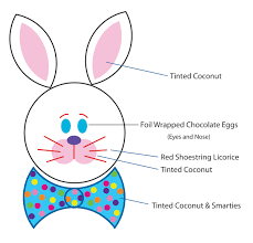 Free Bunny Pattern Template New Inspiration Ideas