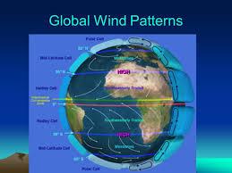 Global Wind Patterns Delectable Global Wind Patterns Ppt Video Online Download
