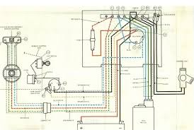 power trim wiring diagram with basic pics 60917 linkinx com Evinrude Power Pack Wiring Diagram large size of wiring diagrams power trim wiring diagram with blueprint images power trim wiring diagram 35 Evinrude Wiring Diagram