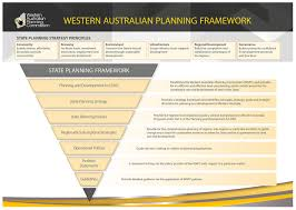 strategic planning frameworks planning_framework jpg