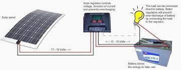 marine solar panel wiring diagram dcwest solar panel wiring diagram in series solar panel wiring diagram solar panel regulator wiring diagram guide to installing solar panels solar panel