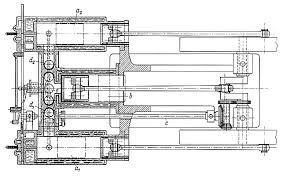 compound internal combustion engines left the deutz compound engine 1879