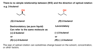 Optical Rotation Optical Activity And Specific Rotation