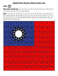 Taiwan Flag Republic Of China Hundred Chart Mystery Picture With Number Cards