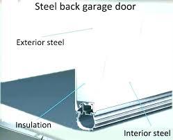 install garage door opener cost average cost to install garage door opener average cost to install