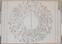 Star Chart Wikipedia