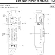 33 much more 98 ford zx2 fuse box diagram capture tunjul images 1998 ford escort zx2 fuse box diagram 33 much more 98 ford zx2 fuse box diagram capture tunjul images free