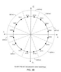 M ary psk block diagram the wiring diagram block diagram