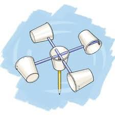 anemometer pictures for kids. build a homemade version of an anemometer--a tool used to measure how fast anemometer pictures for kids