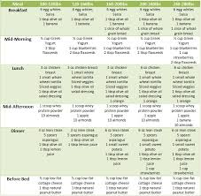 Weekly Healthy Meal Planner To Lose Weightkitty Baby Love