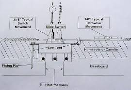 similiar railroad switch diagram keywords model railroad podcast show model train talk news reviews and more · kit switch loop wiring diagram