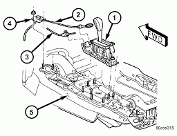2006 jeep liberty shifter on 2006 pt cruiser wiring diagram