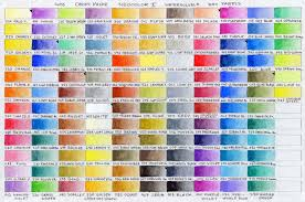 Neocolor Ii Color Chart By Pesim65 Deviantart Com On