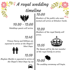 Wedding Schedule Royal Wedding Schedule You Need To Know About Rekord East