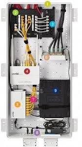 54 best structured wiring systems images in 2016 structured inside the structured media enclosure > connected home > products from leviton electrical and electronic products