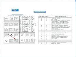 2000 freightliner fl70 fuse box diagram wiring diagram schema 1997 freightliner fl60 fuse box schematics wiring diagram freightliner wiring fuse box diagram 2000 freightliner fl70 fuse box diagram