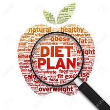Image result for Clip Art diet