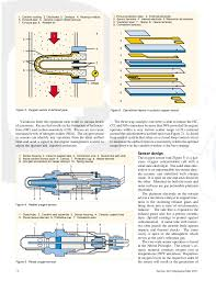 bosch oxygen sensor zirconia and wide band service tech magazine 2001 13 2