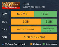 Metin2 System Requirements Can I Run It Pcgamebenchmark