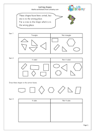 method of essay writing scientific notation