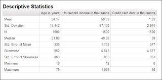 Example Create A Report Showing Descriptive Statistics
