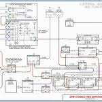 rv cable and satellite wiring diagram wirings diagram dodge satellite wiring diagram wiring diagram rv cable and satellite wiring diagram