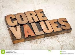 Tokeo la picha la core values image
