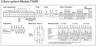 wiring diagram y plan central heating system wiring diagram valve wiring diagram diagrams