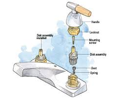 fix leaky bathroom sink. how to fix a leaky bathroom sink faucet double handle c