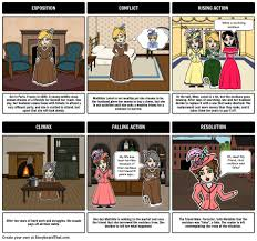 the necklace plot diagram more short stories the necklace by guy de maupassant lesson plans includes student activities including the necklace summary plot diagram literary irony vocabulary