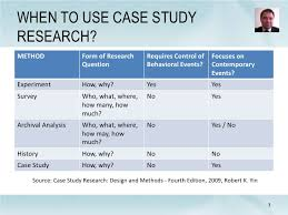 Qualitative Research Methods Case Study Analysis Qualitative Research