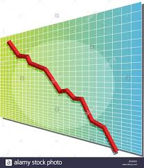 Financial Line Chart On Grid Background Going Down Stock