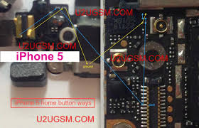 Iphone Not Interior 5s Key Solution Home • Urban Working gtgrqUxw