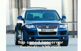2008 Volkswagen Touareg R50 Specification Top speed Info Price ...