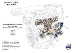 volvo s60 engine diagram wiring diagram long volvo s60 engine diagram wiring diagram inside 2005 volvo s60 engine diagram 2013 volvo s60 engine